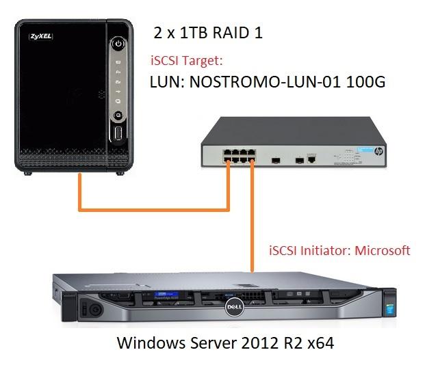 ZyXEL NAS326 + iSCSI + Windows Server 2012